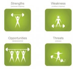 Как из слабых сторон конкурентов сделать преимущества для себя
