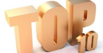 Топ-10 рекламных роликов за 2012 год